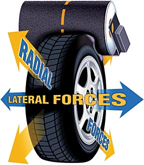 How Much Does It Cost To Patch A Tire >> Our Service